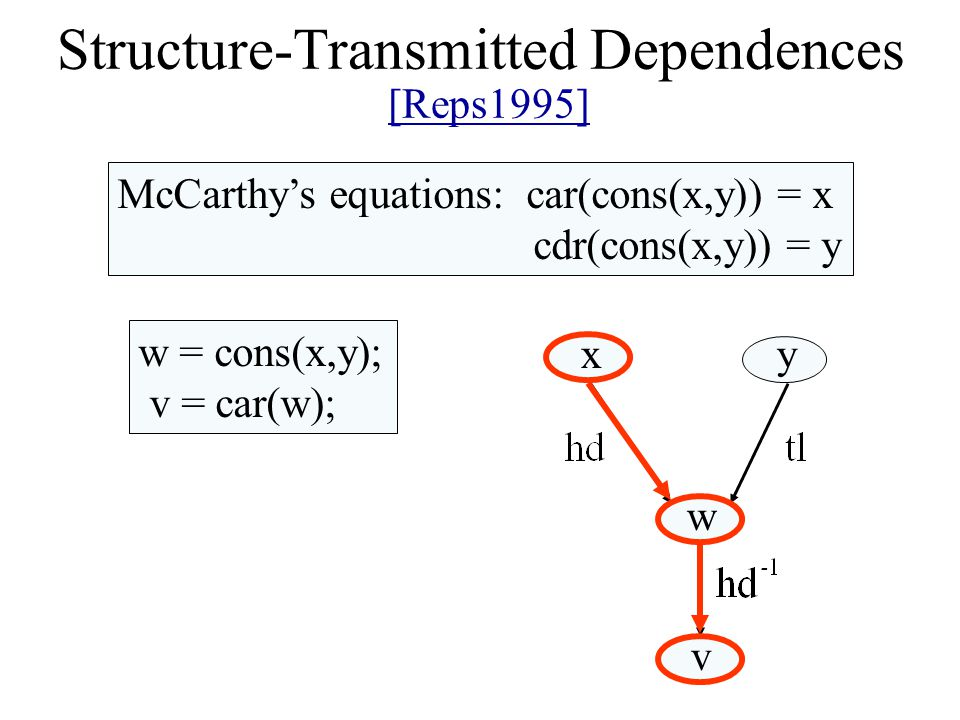 Structure-Transmitted Dependences [Reps1995]